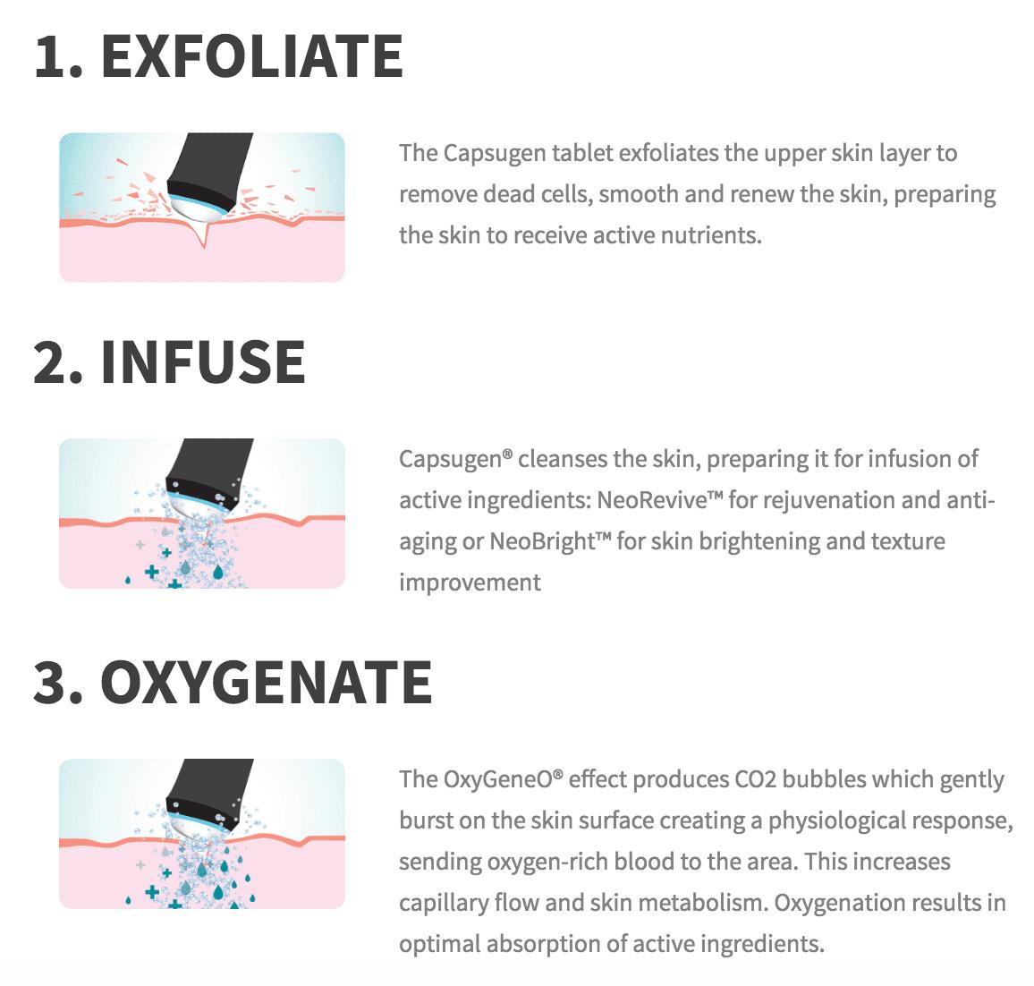 Oxygeneo Featured Logo
