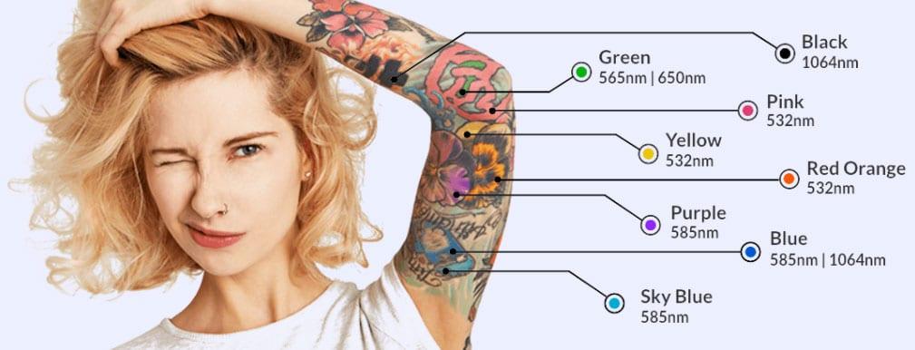 piqo4 tattoo removal